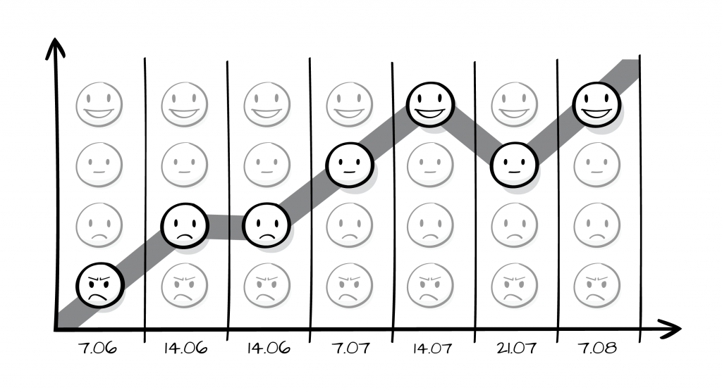 Indeks zadowolenia
